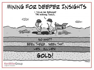 Cartoon Mining for Deeper Insights, Ken Miller Group, © Mark Anderson